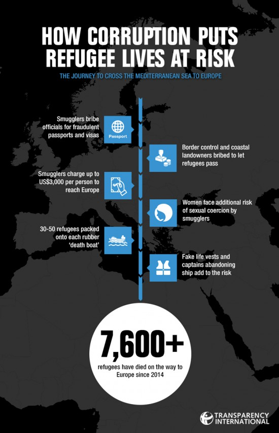 refugee-feature-infographic